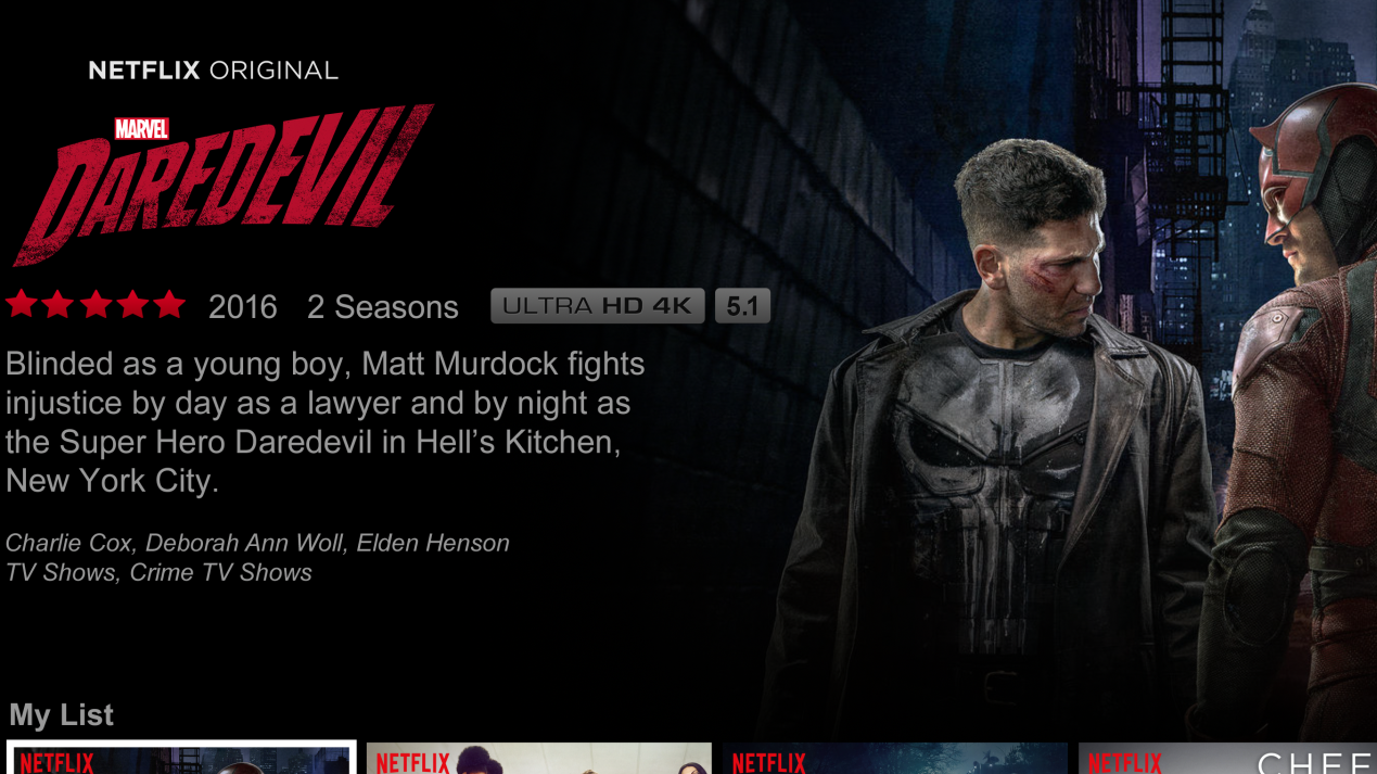 Netflix dropped Disney's Daredevil